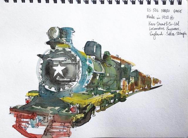 mysore_rail_museum2