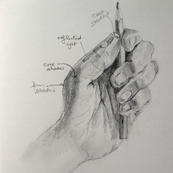 hand_shadows